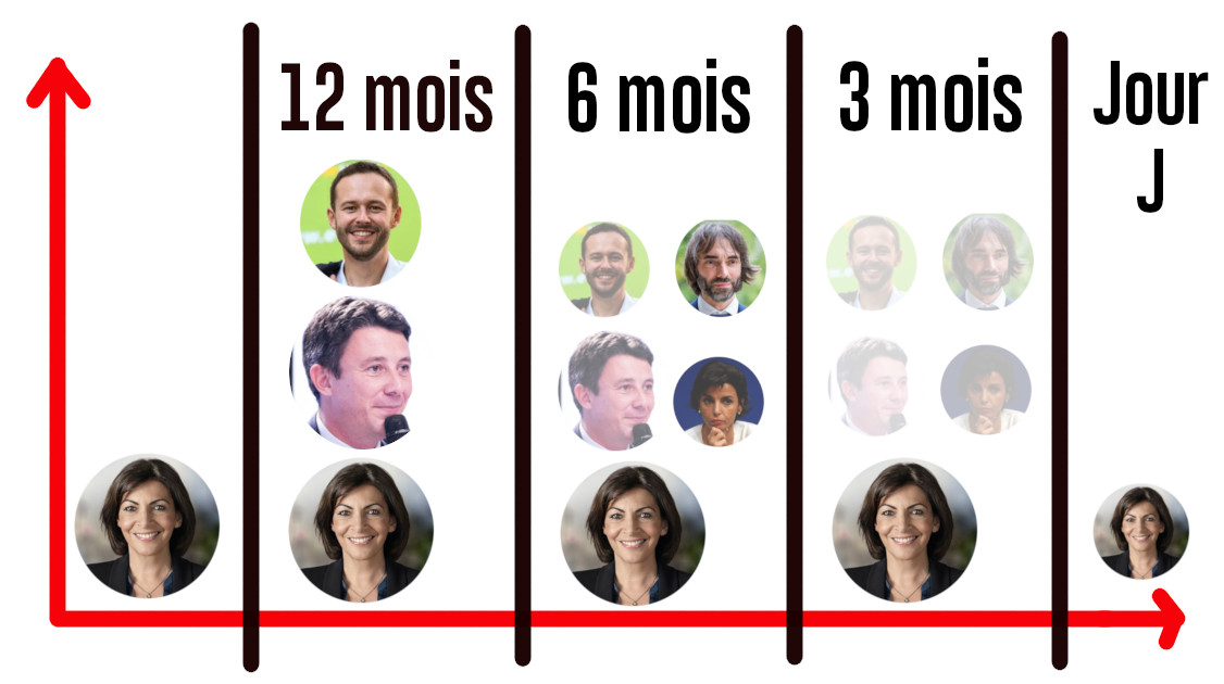 candidatures_mairie